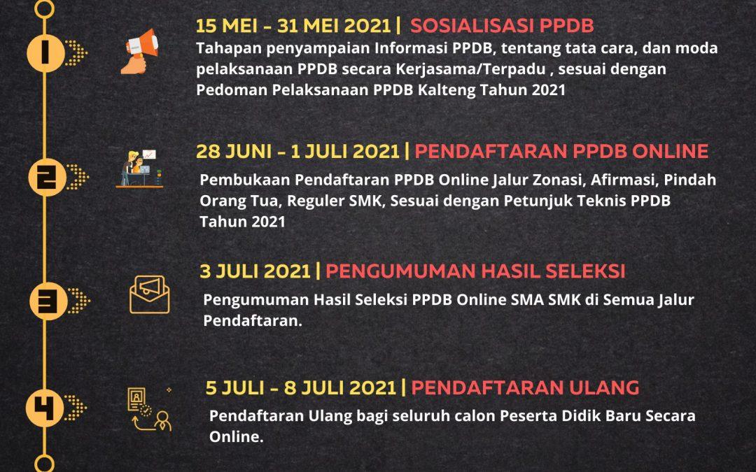 PENGUMUMAN FINAL TENTANG HASIL PENERIMAAN PPDB DAN JADWAL PEMESANAN SERAGAM SISWA BARU SMK NEGERI 2 SAMPIT TAHUN 2021